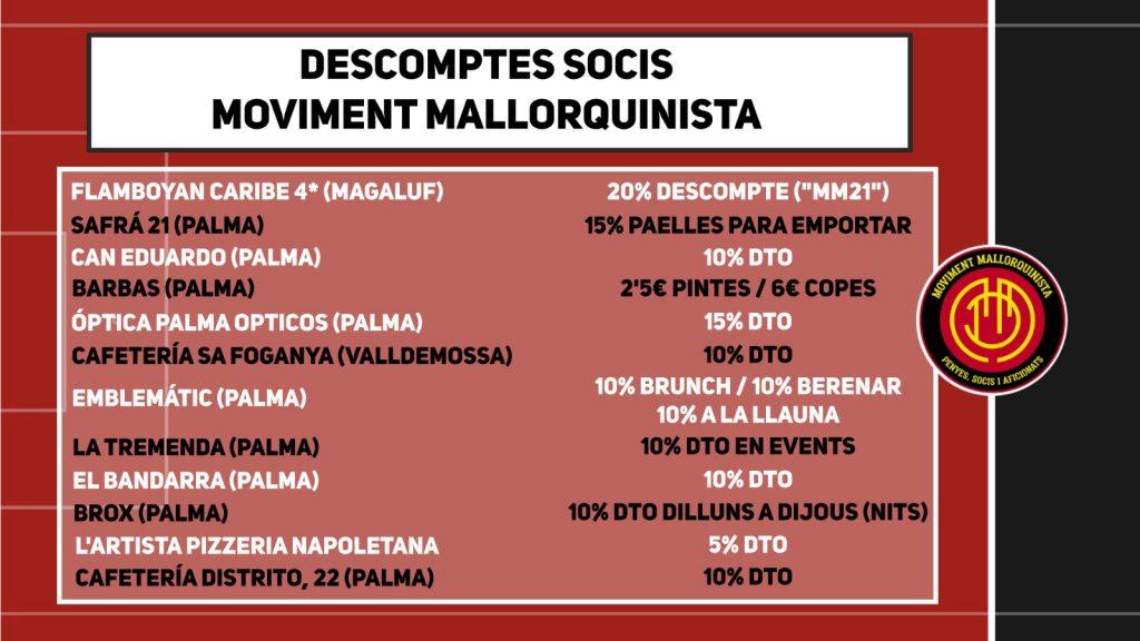 Ventajas de hacerte socio del Moviment Mallorquinista